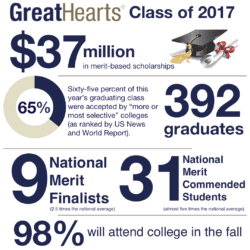 Great Heart Class of 2017