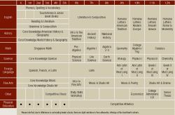 Curriculum Overview v2