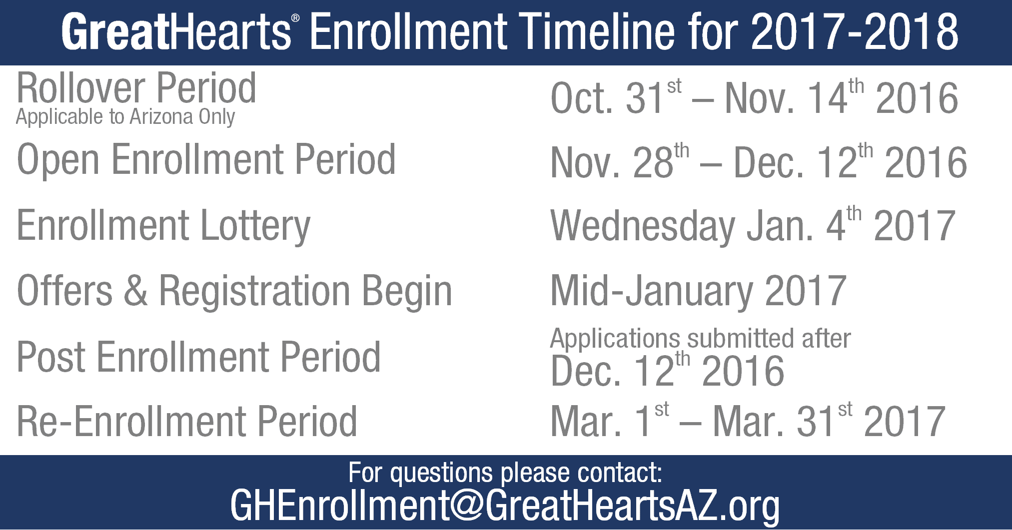 Great Hearts Enrollment Timeline