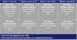 Trivium East Summer Programs