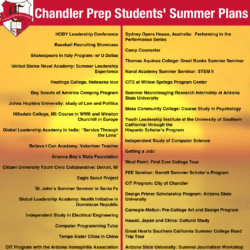 Chandler Prep Students' Summer Plans