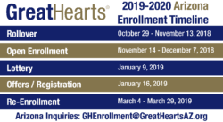 Arizona Great Hearts Enrollment 2019-2020 Timeline