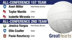 Great Hearts All Conference Teams