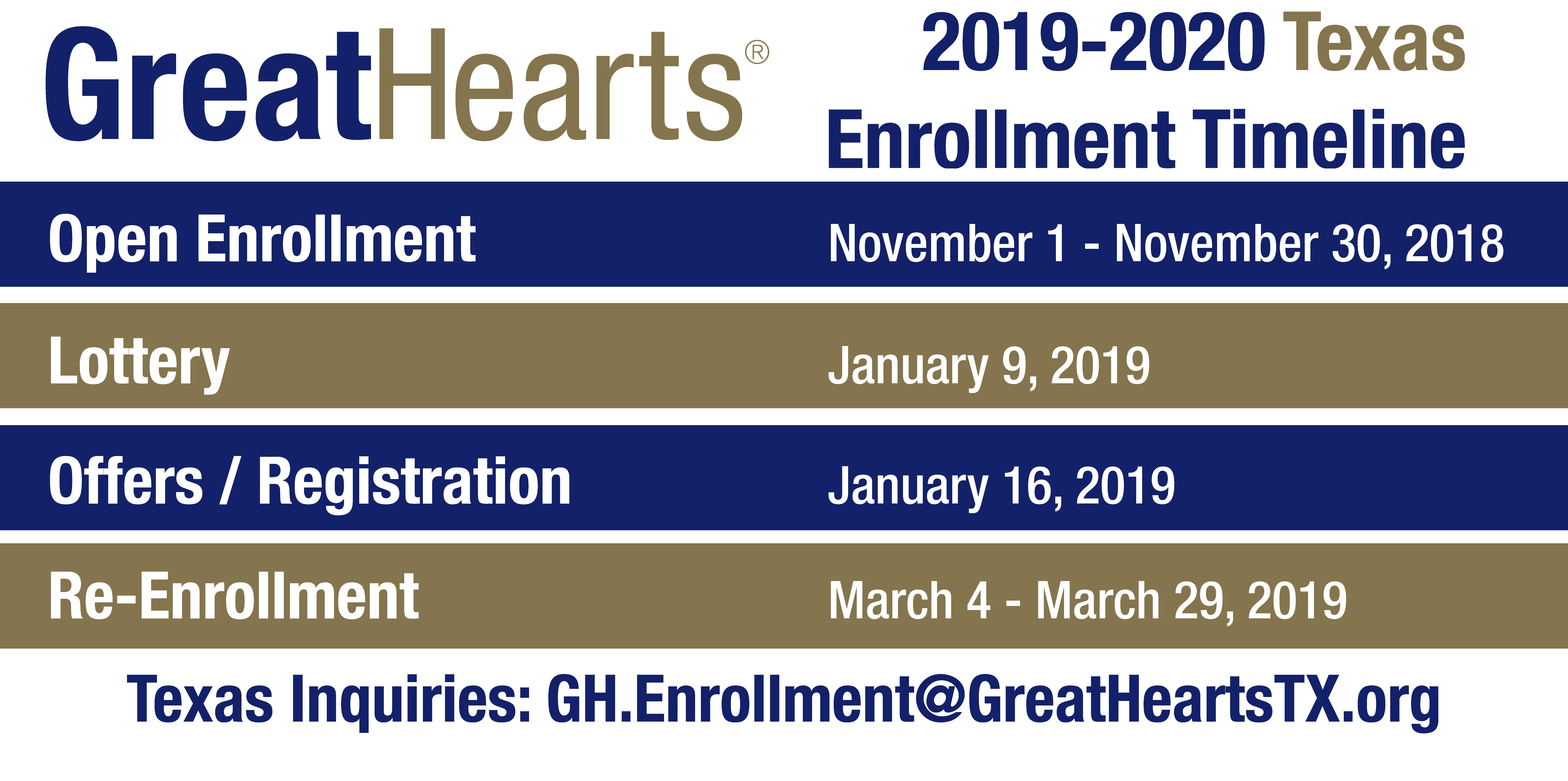 2019-2020 Enrollment Texas timeline