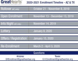 Enrollment timeline for 2020-2021
