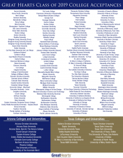class of 2019 list of colleges