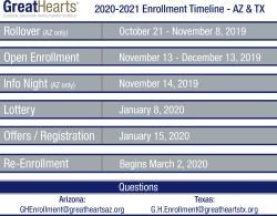 enrollment timeline