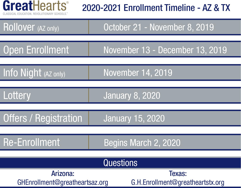 Enrollment timeline for 2020-2021